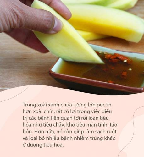Thứ quả được mệnh danh ''vua của các loài trái cây'', hóa ra ăn lúc xanh tương đương với 35 quả táo, 18 quả chuối, 9 quả chanh - Ảnh 2.